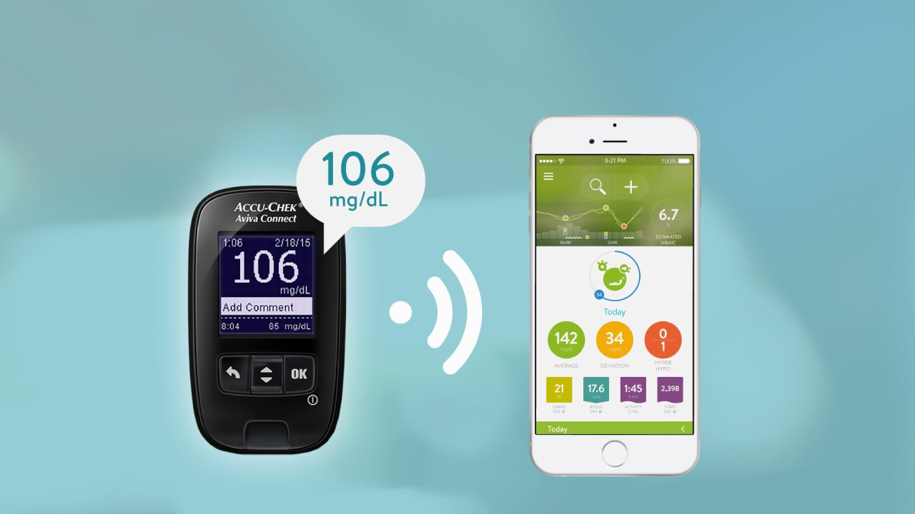Getting started with Accu-Chek Aviva Connect and mySugr Logbook